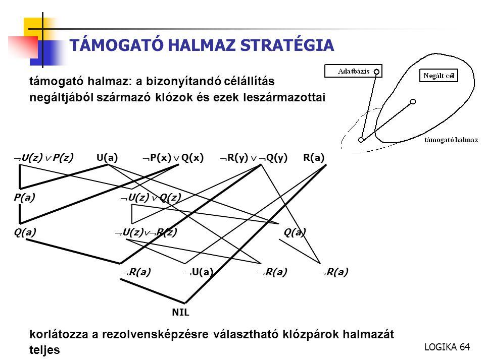TÁMOGATÓ HALMAZ STRATÉGIA
