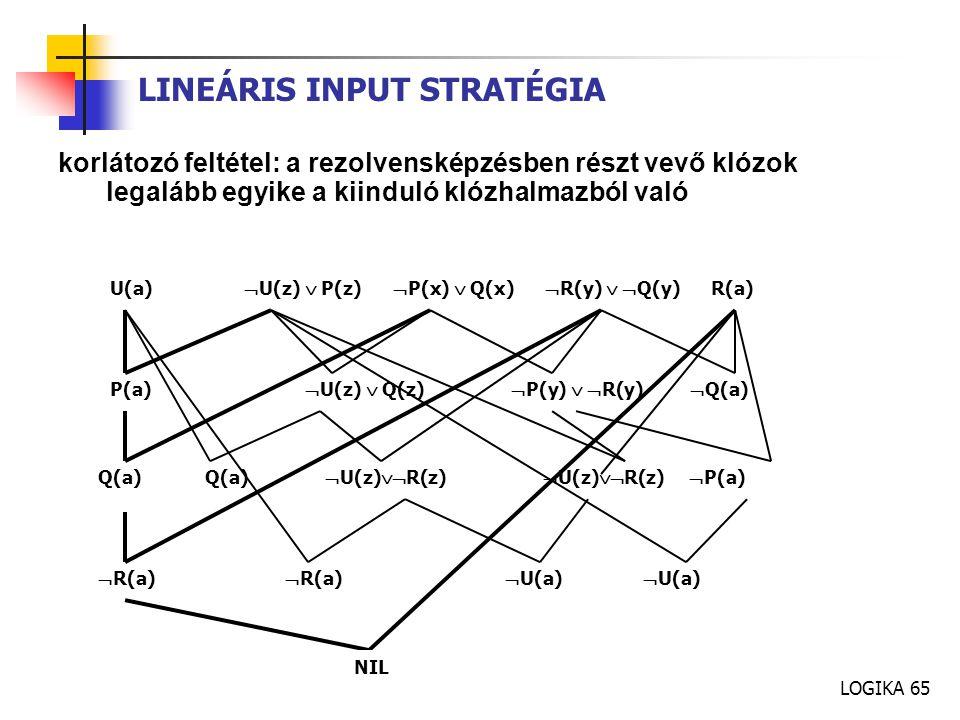 LINEÁRIS INPUT STRATÉGIA