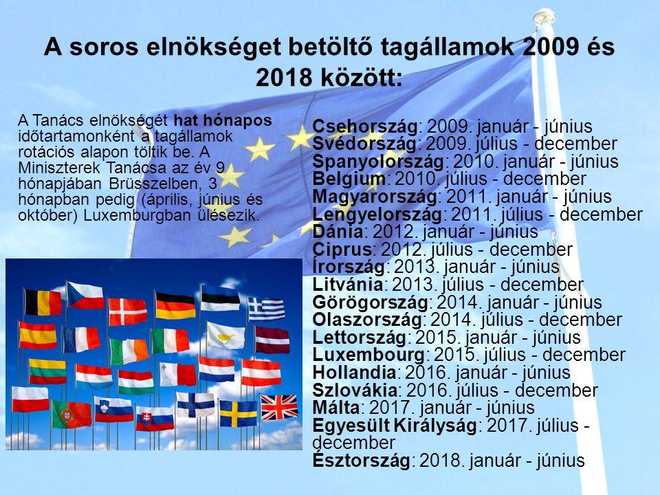 A soros elnökséget betöltő tagállamok 2009 és 2018 között: