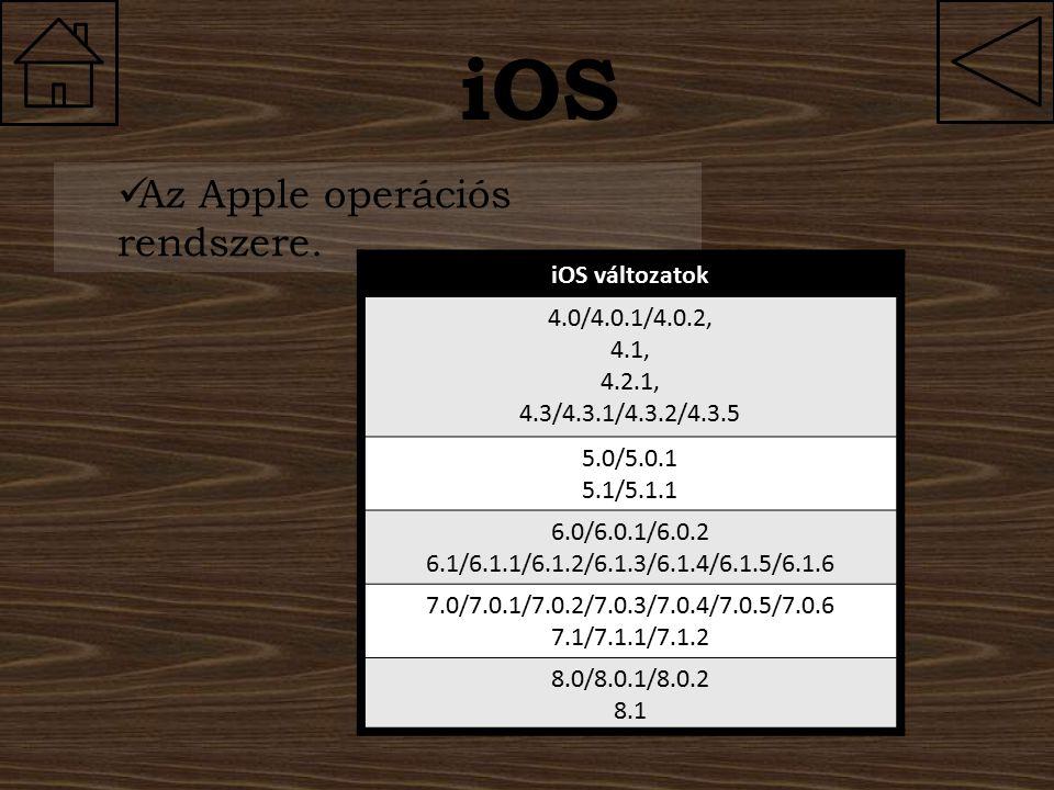 iOS Az Apple operációs rendszere. iOS változatok 4.0/4.0.1/4.0.2, 4.1,