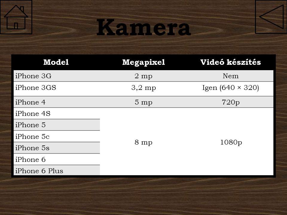 Kamera Model Megapixel Videó készítés iPhone 3G 2 mp Nem iPhone 3GS