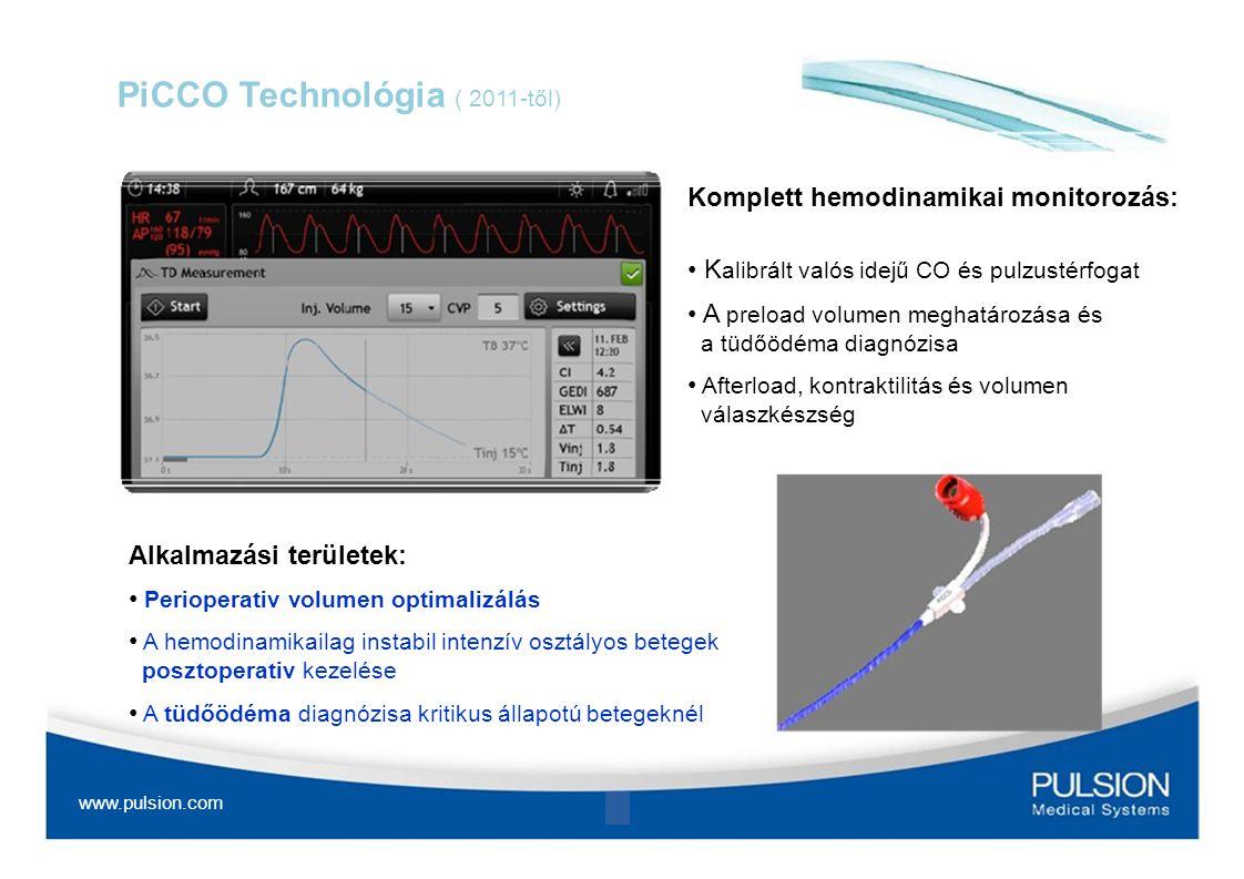 PiCCO Technológia ( 2011-től)