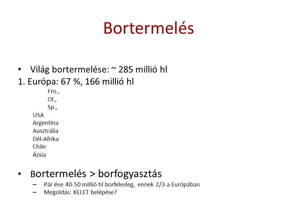 Bortermelés Világ bortermelése: ~ 285 millió hl