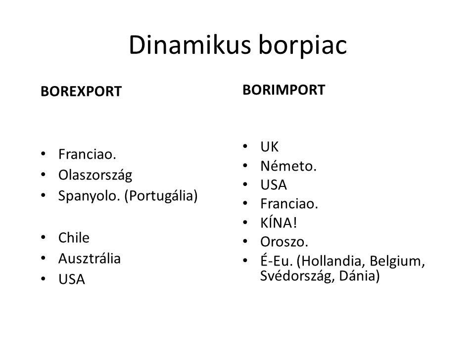 Dinamikus borpiac BOREXPORT Franciao. Olaszország