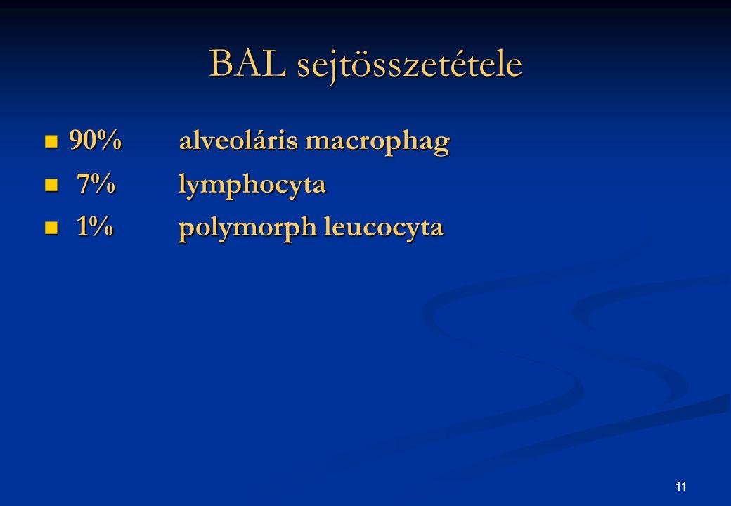 BAL sejtösszetétele 90% alveoláris macrophag 7% lymphocyta