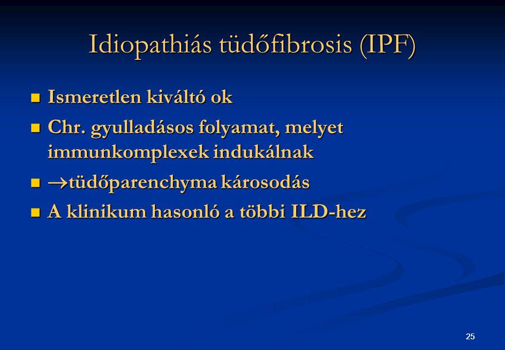 Idiopathiás tüdőfibrosis (IPF)