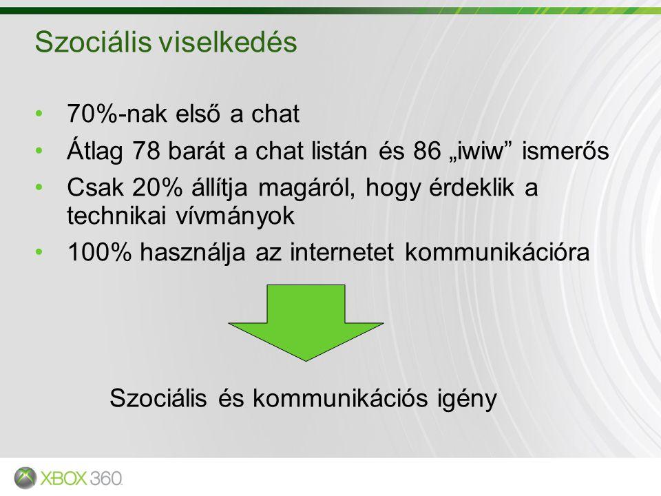 Szociális és kommunikációs igény