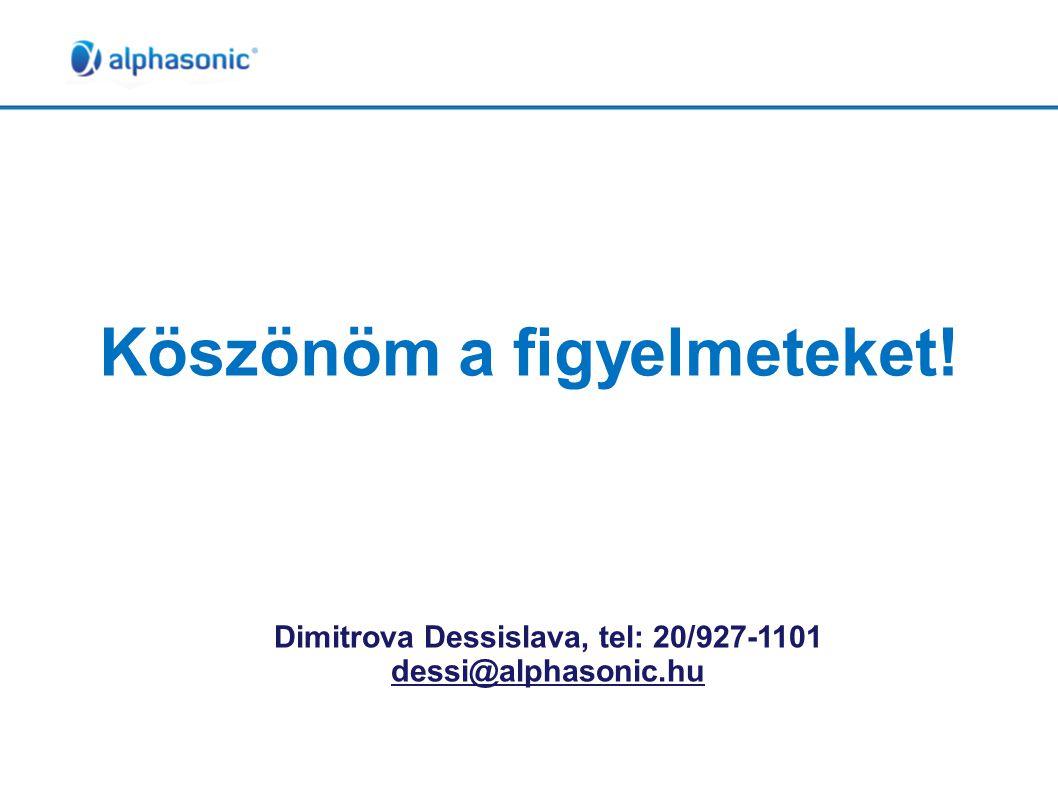 Köszönöm a figyelmeteket! Dimitrova Dessislava, tel: 20/927-1101