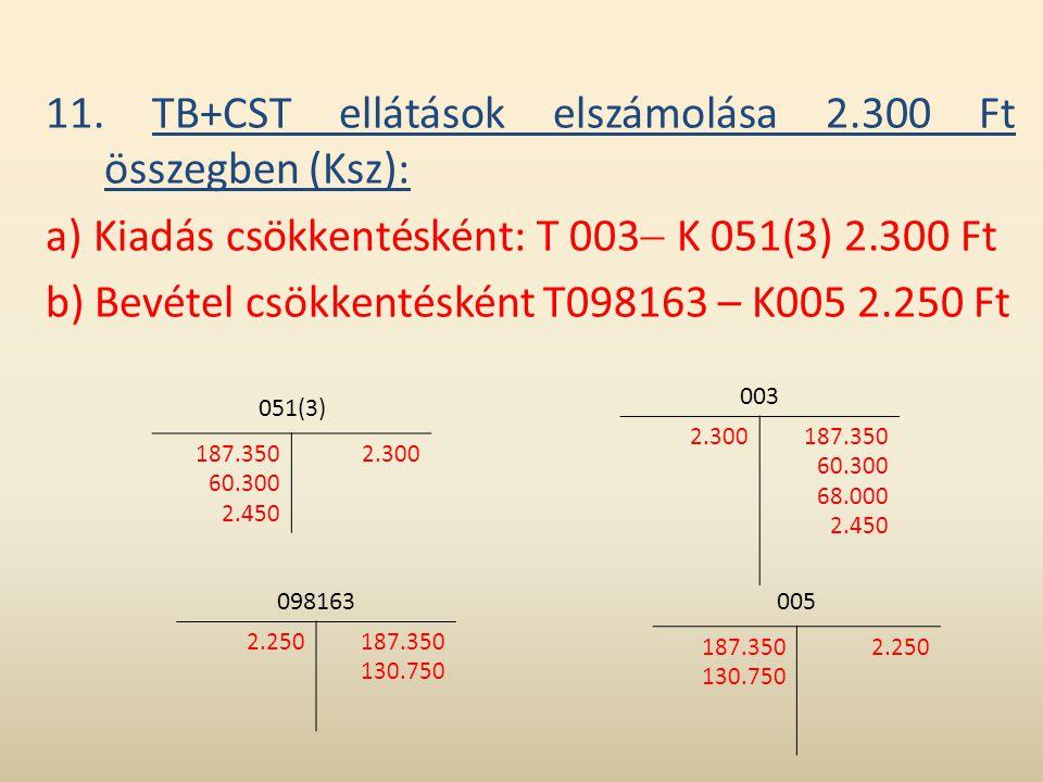11. TB+CST ellátások elszámolása 2.300 Ft összegben (Ksz):