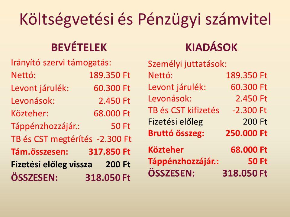 Költségvetési és Pénzügyi számvitel