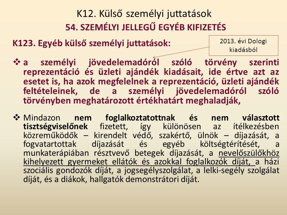 K12. Külső személyi juttatások