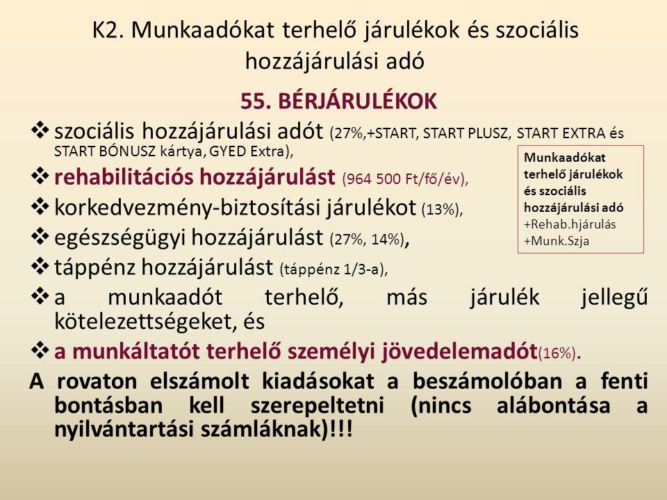 K2. Munkaadókat terhelő járulékok és szociális hozzájárulási adó
