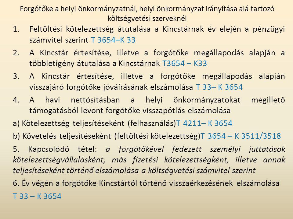 a) Kötelezettség teljesítéseként (felhasználás)T 4211– K 3654