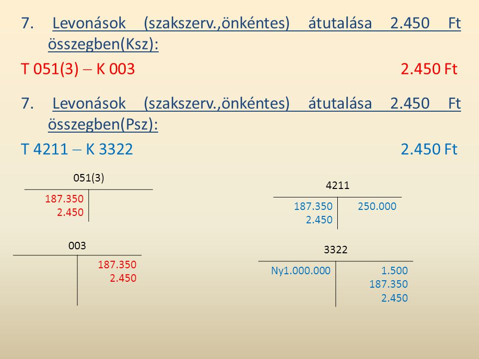 7. Levonások (szakszerv.,önkéntes) átutalása 2.450 Ft összegben(Ksz):