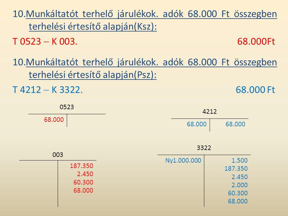 10. Munkáltatót terhelő járulékok. adók 68