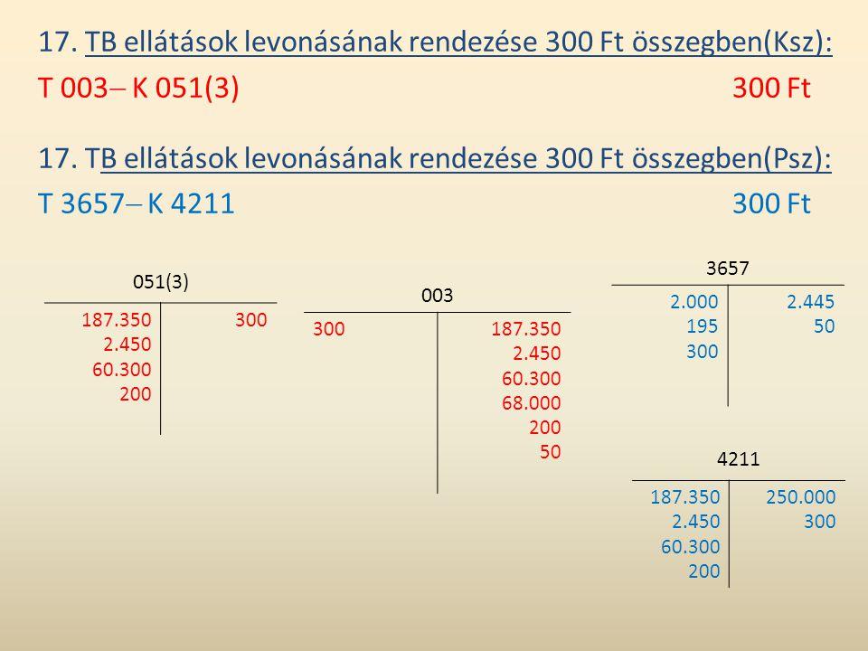 17. TB ellátások levonásának rendezése 300 Ft összegben(Ksz):