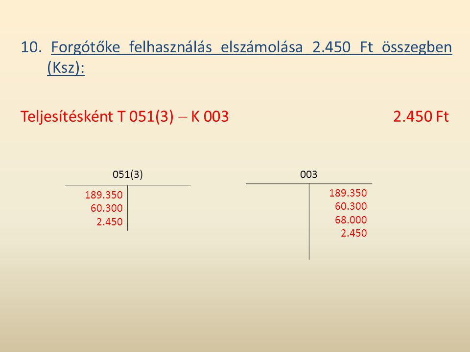 10. Forgótőke felhasználás elszámolása 2.450 Ft összegben (Ksz):