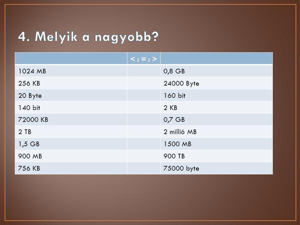 4. Melyik a nagyobb < ; = ; > 1024 MB 0,8 GB 256 KB 24000 Byte