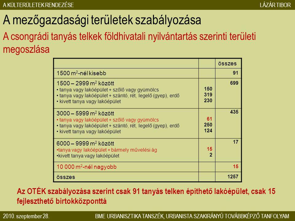 A mezőgazdasági területek szabályozása