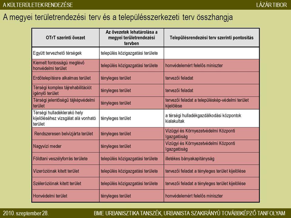 A megyei területrendezési terv és a településszerkezeti terv összhangja