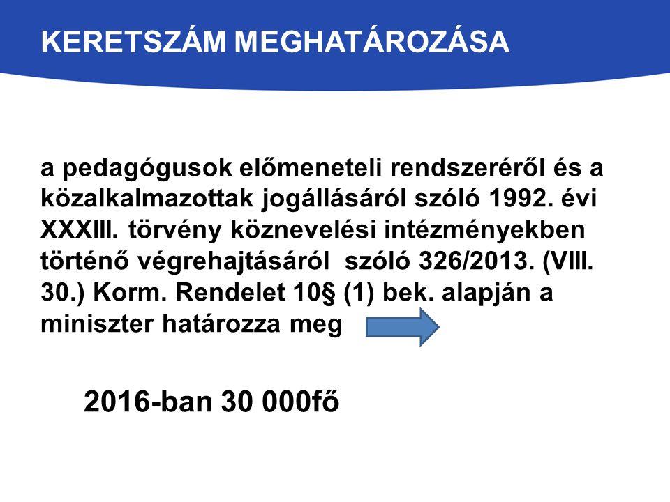 KERETSZÁM MEGHATÁROZÁSA