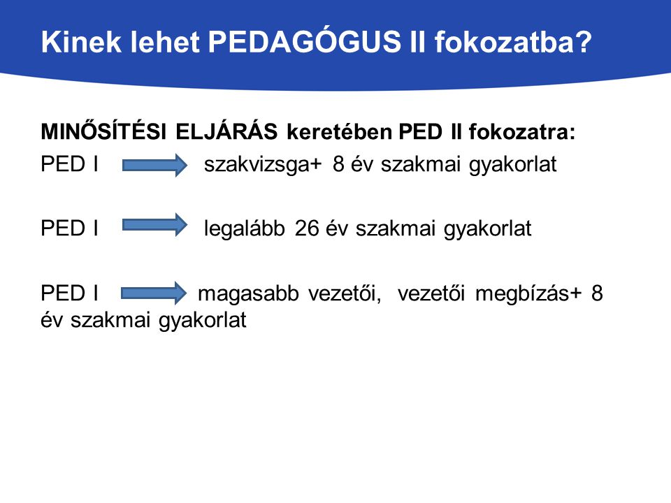 Kinek lehet PEDAGÓGUS II fokozatba