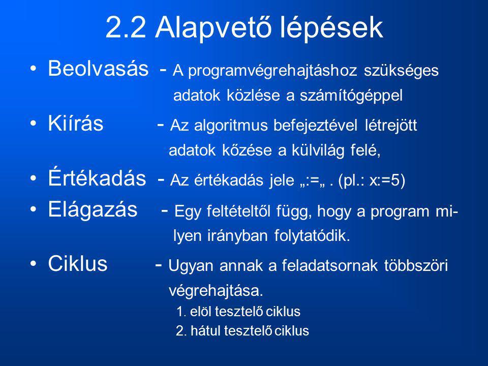 2.2 Alapvető lépések Beolvasás - A programvégrehajtáshoz szükséges