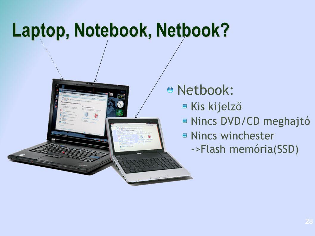 Laptop, Notebook, Netbook