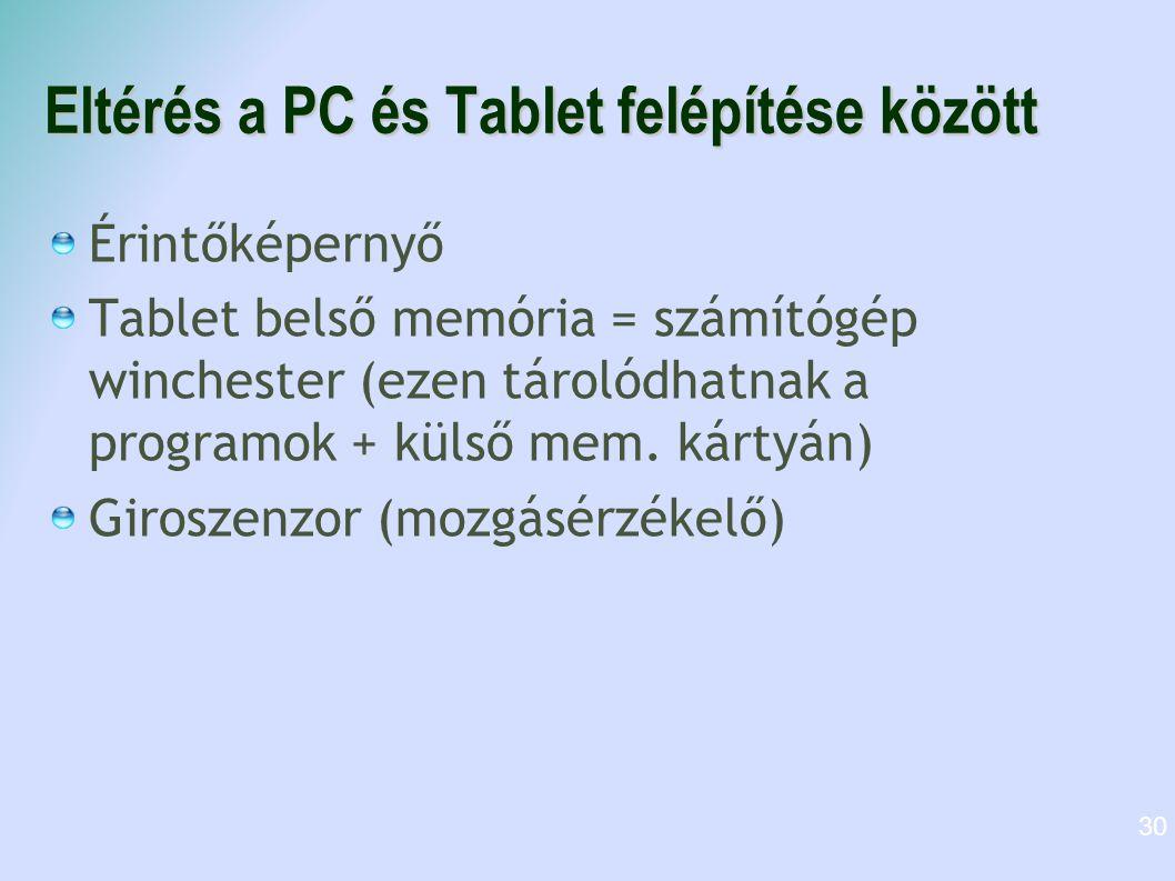 Eltérés a PC és Tablet felépítése között