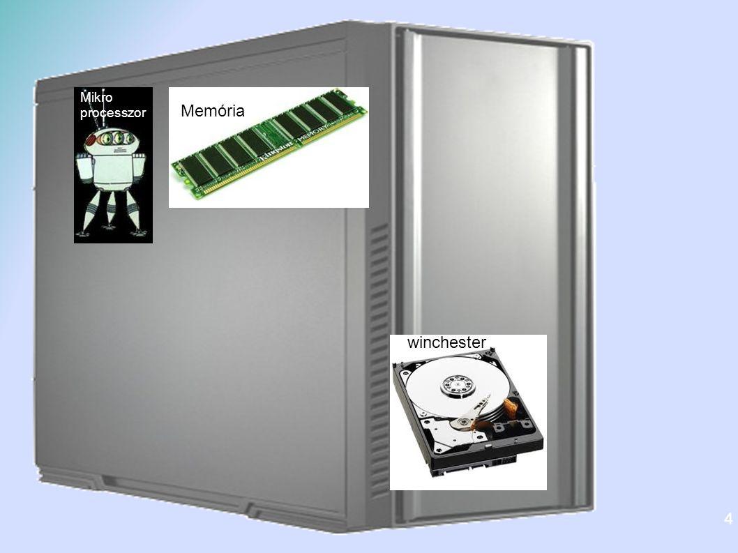 Mikro processzor Memória winchester