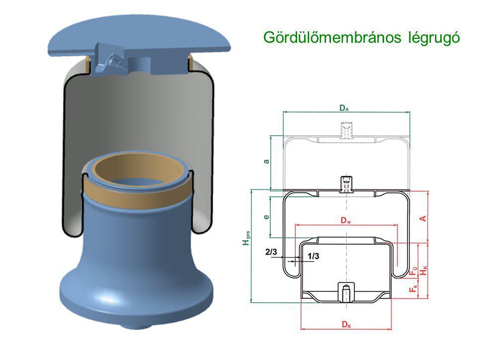 Gördülőmembrános légrugó