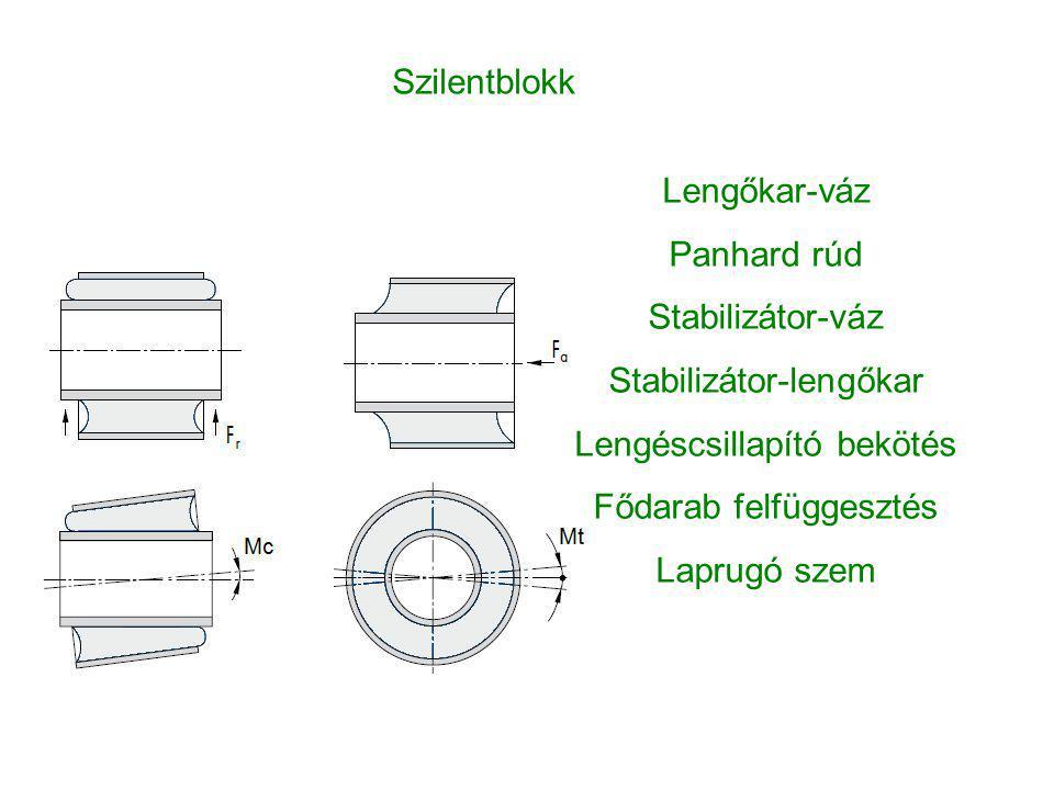 Stabilizátor-lengőkar Lengéscsillapító bekötés Fődarab felfüggesztés