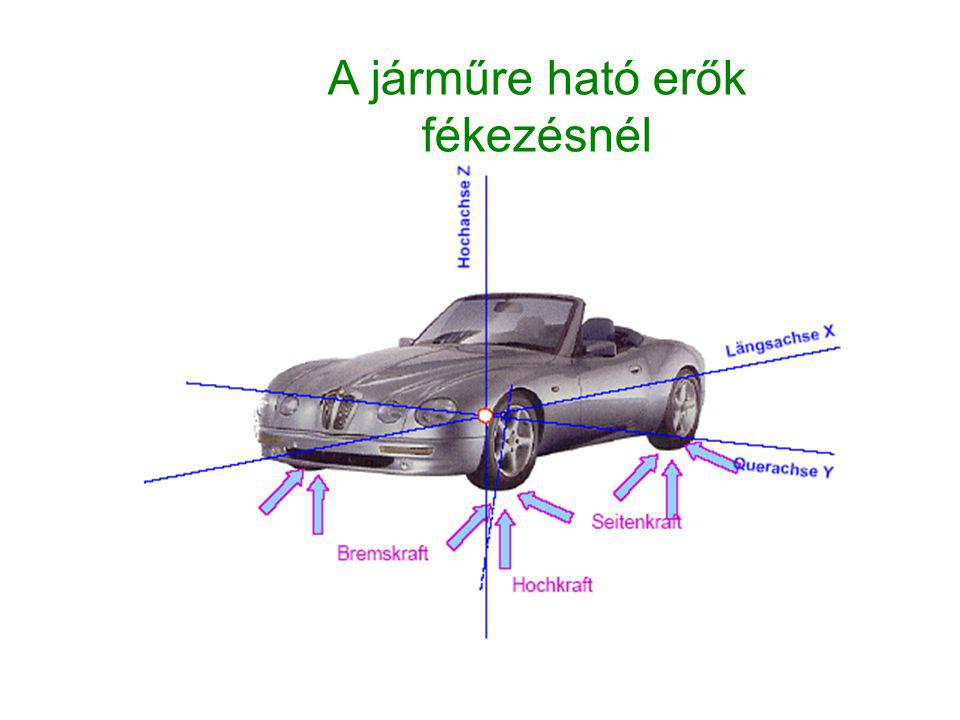 A járműre ható erők fékezésnél