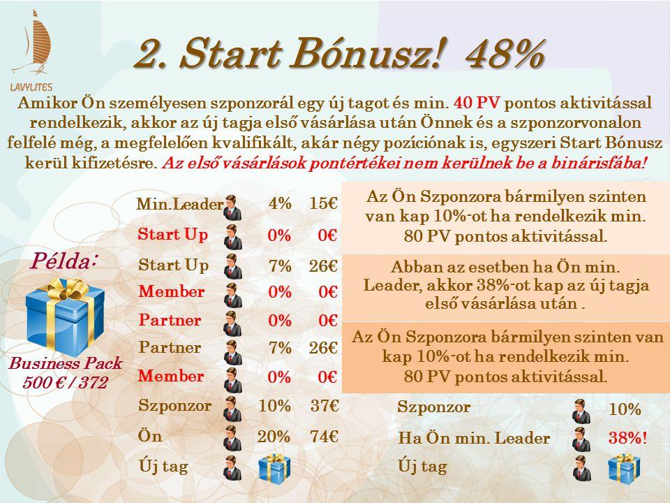 2. Start Bónusz! 48%