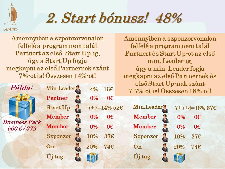 2. Start bónusz! 48% Példa: Amennyiben a szponzorvonalon