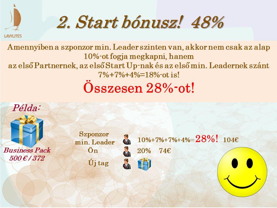 2. Start bónusz! 48% Összesen 28%-ot! Példa: