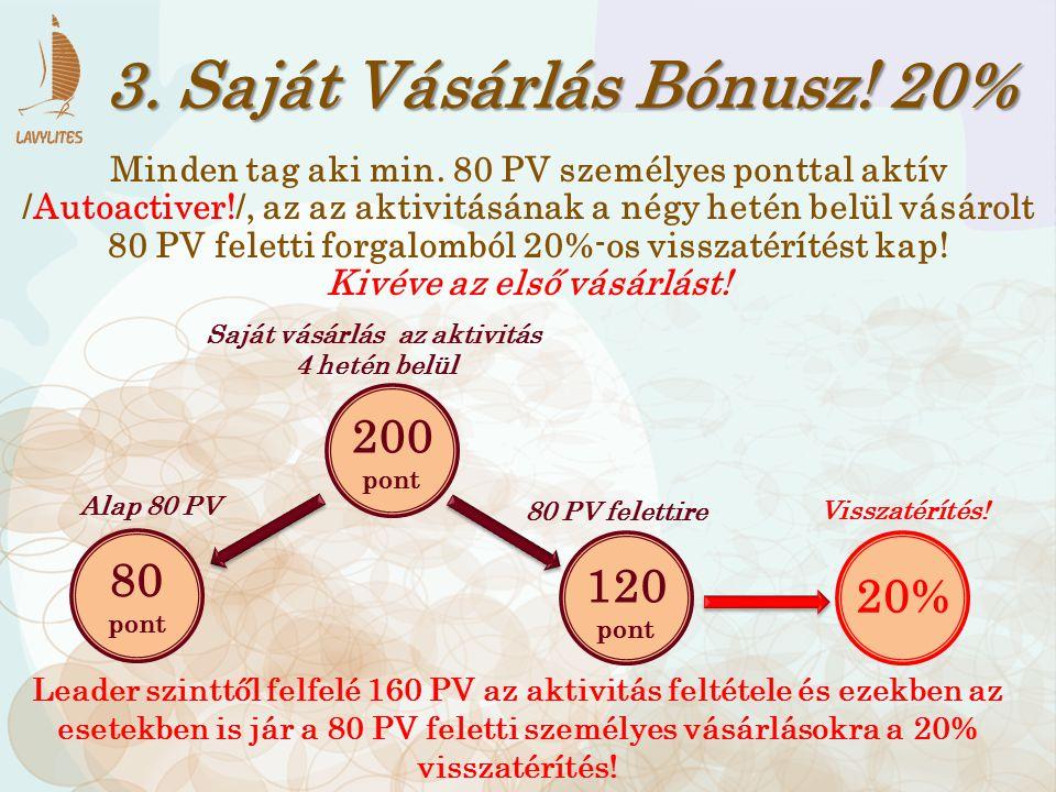 3. Saját Vásárlás Bónusz! 20% Kivéve az első vásárlást!