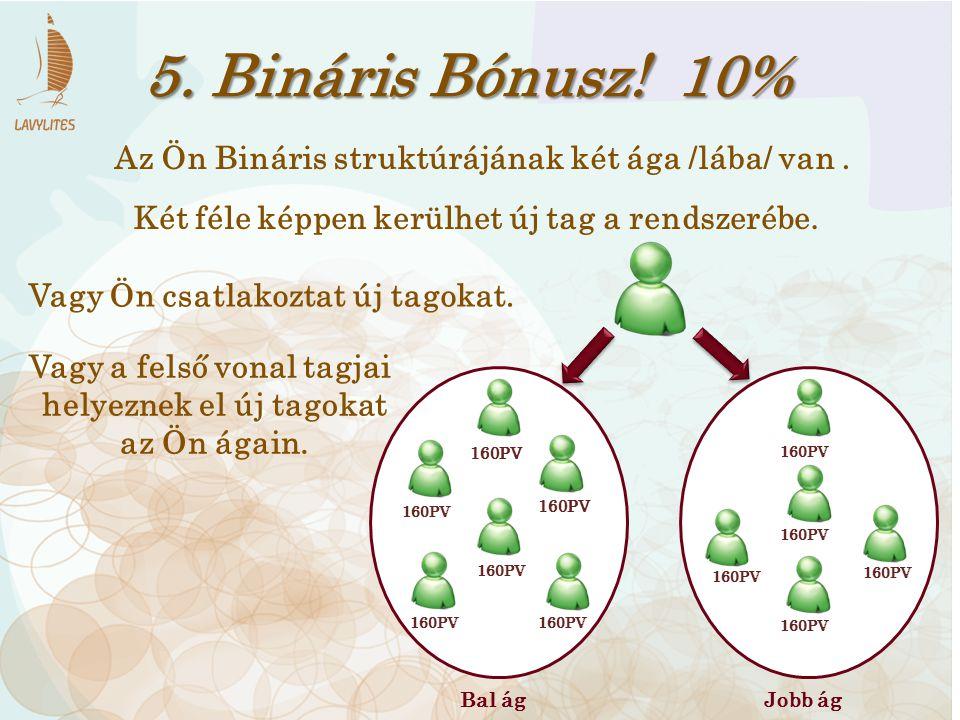 5. Bináris Bónusz! 10% Az Ön Bináris struktúrájának két ága /lába/ van . Két féle képpen kerülhet új tag a rendszerébe.