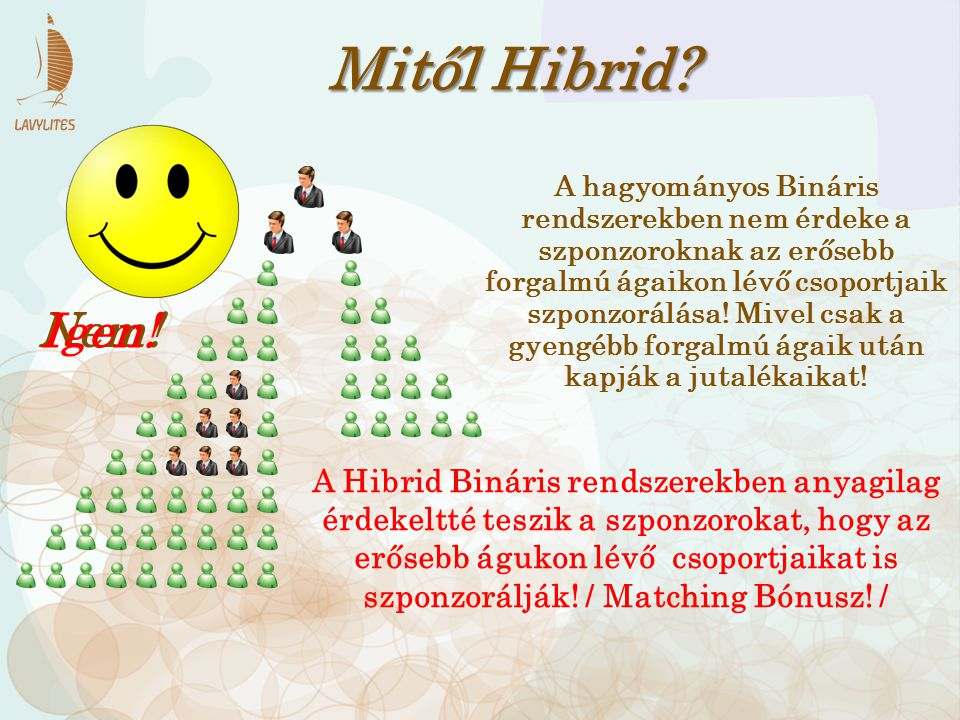 Mitől Hibrid
