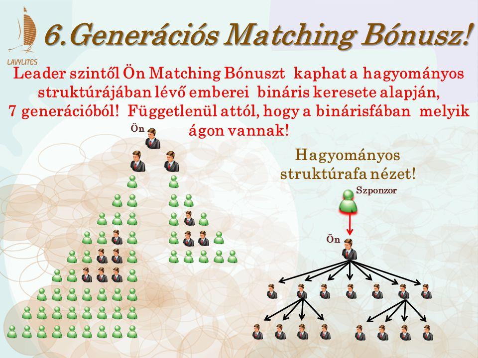 6.Generációs Matching Bónusz!
