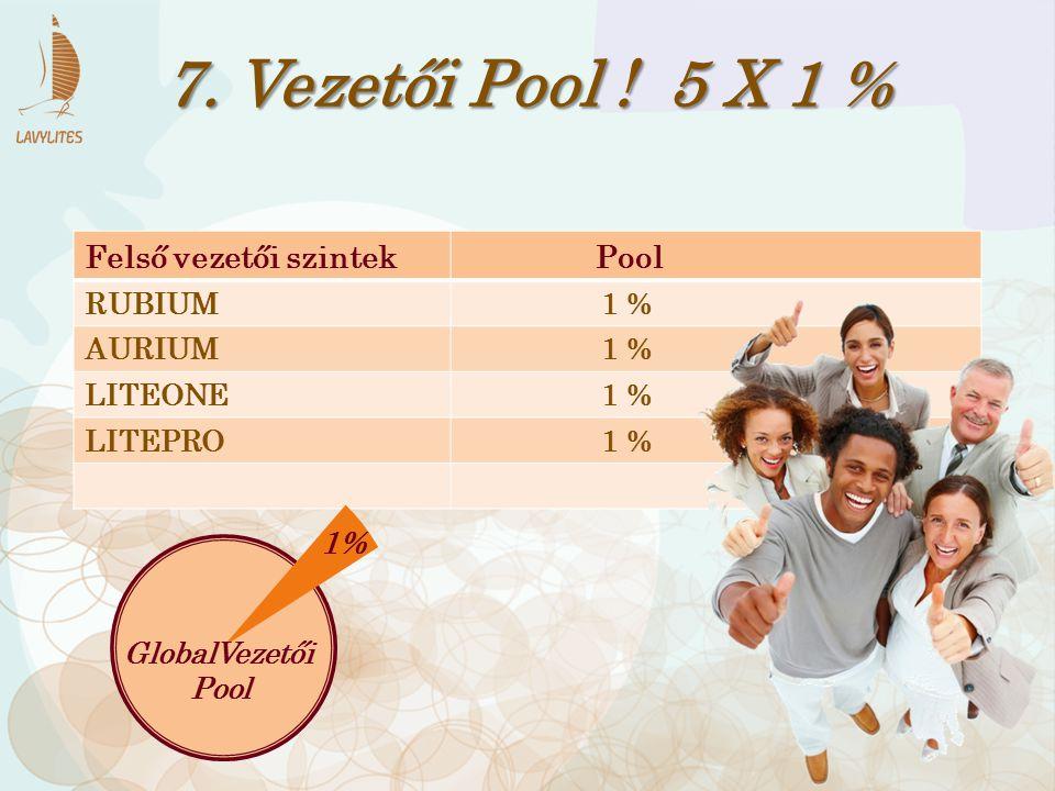 7. Vezetői Pool ! 5 X 1 % Felső vezetői szintek Pool 1% RUBIUM 1 %