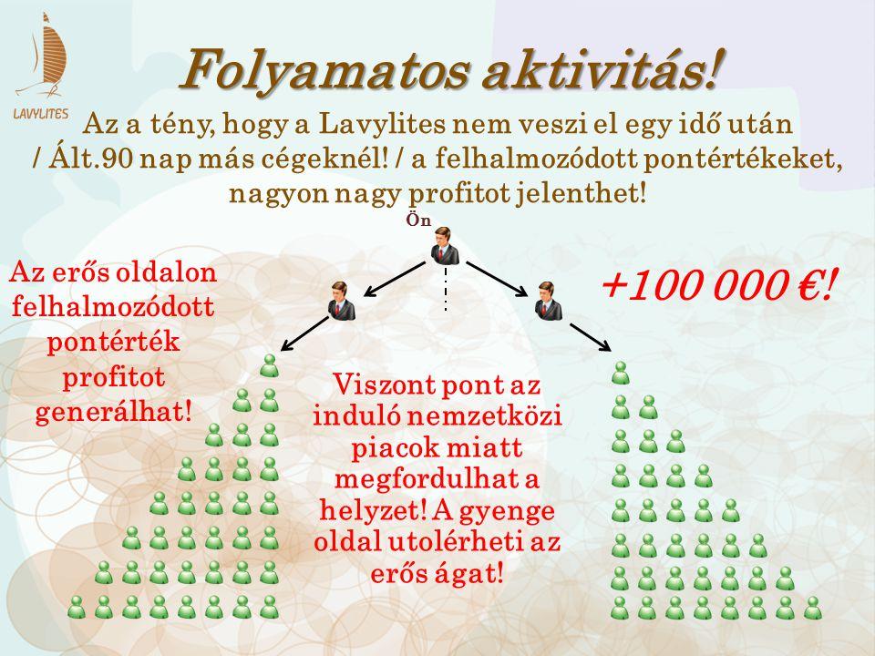 Folyamatos aktivitás! +100 000 €!