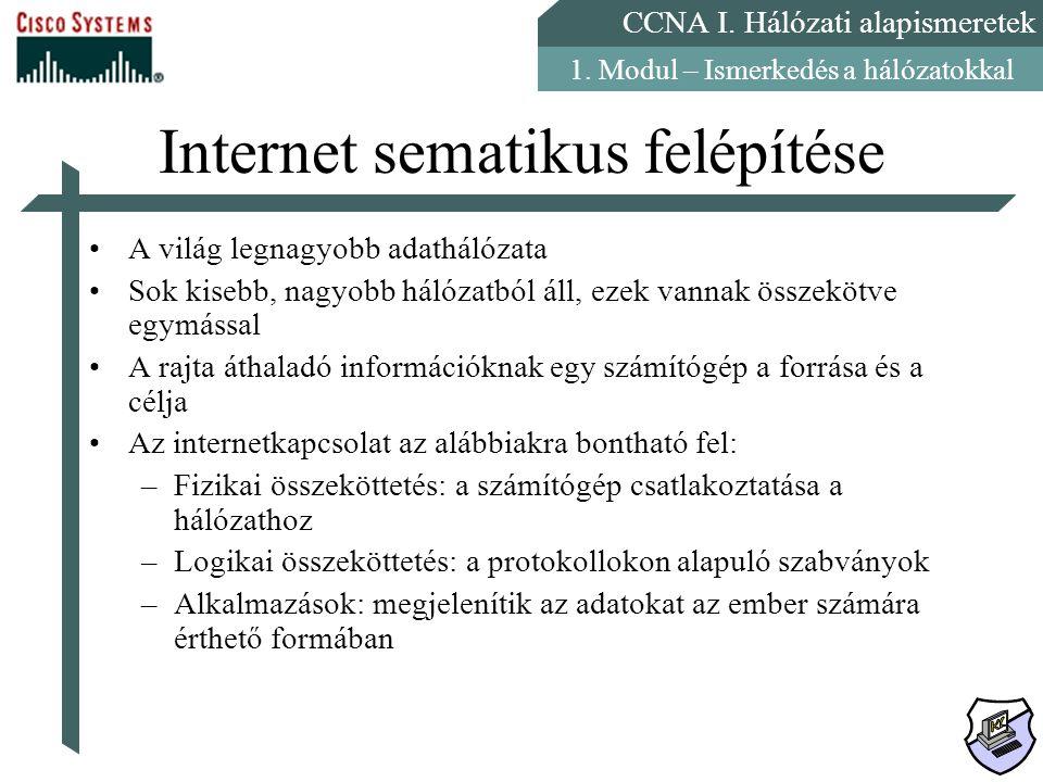 Internet sematikus felépítése