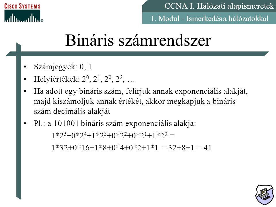 Bináris számrendszer Számjegyek: 0, 1 Helyiértékek: 20, 21, 22, 23, …