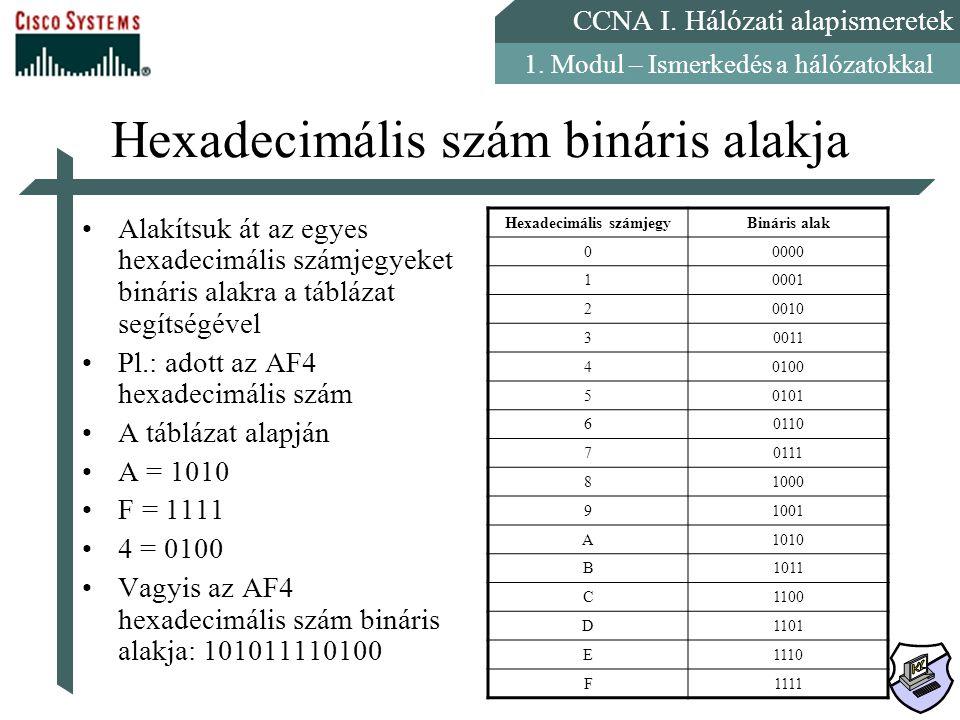 Hexadecimális szám bináris alakja
