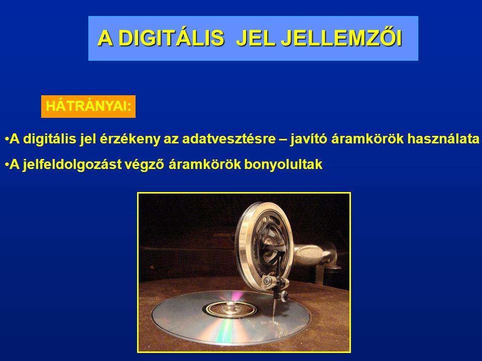A DIGITÁLIS JEL JELLEMZŐI