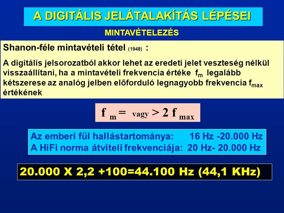A DIGITÁLIS JELÁTALAKÍTÁS LÉPÉSEI