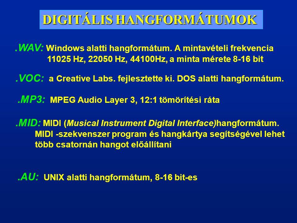 DIGITÁLIS HANGFORMÁTUMOK