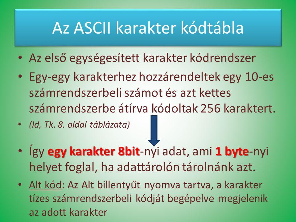 Az ASCII karakter kódtábla