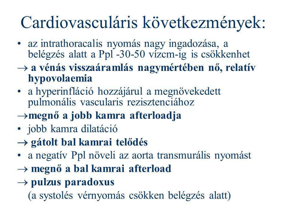 Cardiovasculáris következmények:
